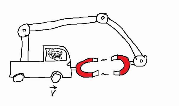 Бестопливное механическое инновационное транспортное средство